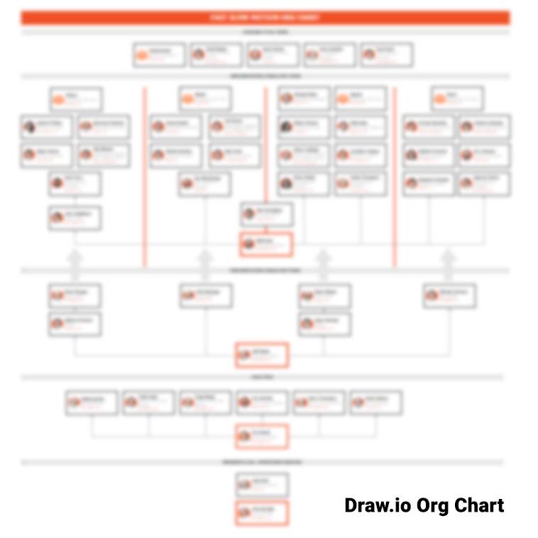 draw-io-org-chart